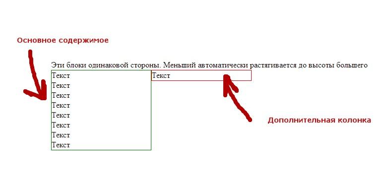Как сделать блоки div одинаковой высоты / javascript